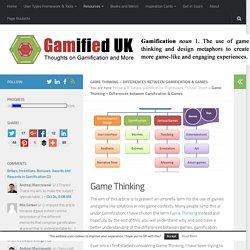 Game Thinking - Differences between Gamification & Games