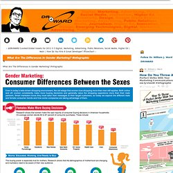 What Are The Differences In Gender Marketing
