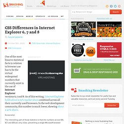 CSS Differences in Internet Explorer 6, 7 and 8