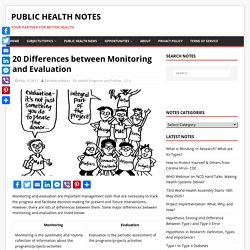 20 Differences between Monitoring and Evaluation - Public Health Notes