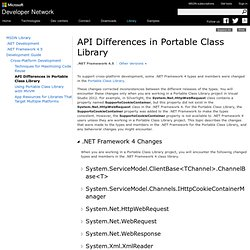 API Differences in Portable Class Library