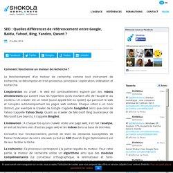 SEO : Quelles différences de référencement entre Google, Baidu, Yahoo!, Bing, Yandex, Qwant ? - SHOKOLA