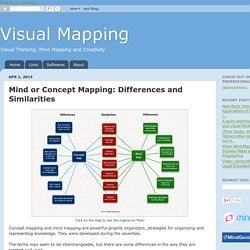 Mind or Concept Mapping: Differences and Similarities