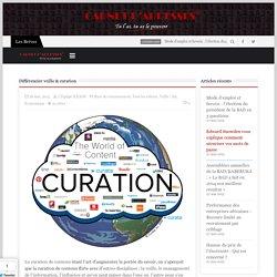 Différencier veille & curation - Réseau Carnet d'Adresses