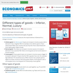 Different types of goods – Inferior, Normal, Luxury