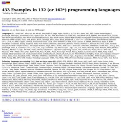 Examples of programs in different programming languages