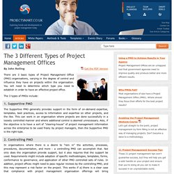 The 3 Different Types of Project Management Offices (PMO)