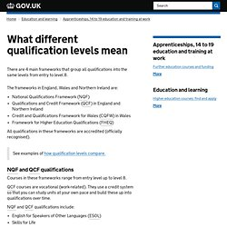 What different qualification levels mean