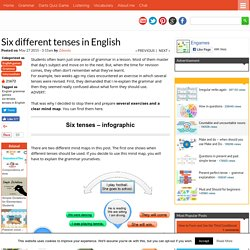 Use six different tenses in English