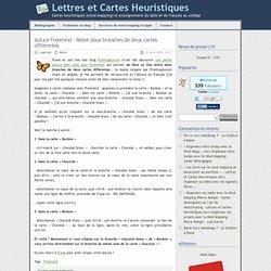 » Astuce Freemind – Relier deux branches de deux cartes différentes - Lettres et Cartes Heuristiques