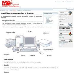 Les différentes parties d'un ordinateur