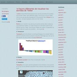 14 façons différentes de visualiser les données de Twitter
