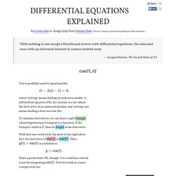 Differential Equations Explained
