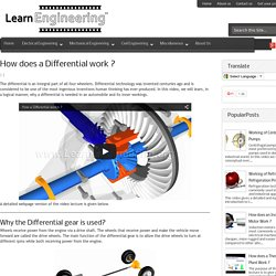 How does a Differential work ? ~ Learn Engineering