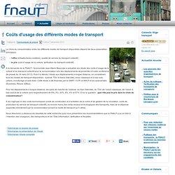 Coûts d'usage des différents modes de transport - Fédération Nationale des Associations d'Usagers des Transports (FNAUT)