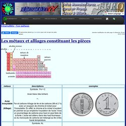 Les différents métaux constituant nos pièces de monnaies à diverses époques
