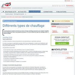 Diff rents types de chauffage pearltrees - Differents types de chauffage ...