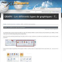 GRAPH - Les différents types de graphiques - Tutoriels & Astuces Excel > Graphiques