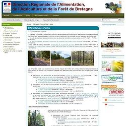 Internet DRDAF Bretagne - Ille et Vilaine - Différents types d'aides