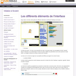 Les-Differents-Elements-De-Linterface / Initiation à Scratch