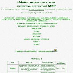 Les différentes plantes médicinales