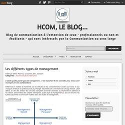 Les différents types de management - HcoM, le Blog...
