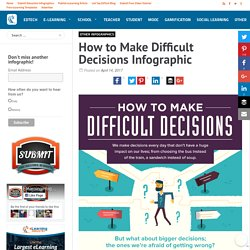 How to Make Difficult Decisions Infographic