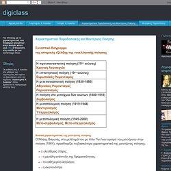 digiclass: Χαρακτηριστικά Παραδοσιακής και Μοντέρνας Ποίησης