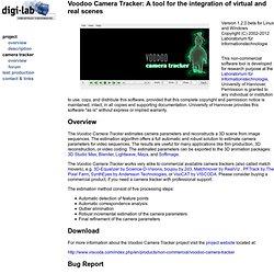 digilab homepage