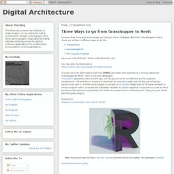 Digital Architecture