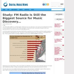 Study: FM Radio Is Still the Biggest Source for Music Discovery