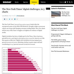 The New York Times' digital challenges, in 5 charts