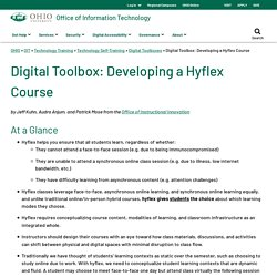 Digital Toolbox: Developing a Hyflex Course