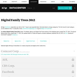 Digital Family Trees 2012