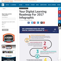 Your Digital Learning Roadmap For 2017 Infographic