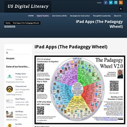 iPad Apps (The Padagogy Wheel)
