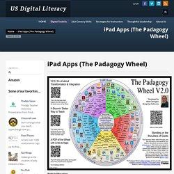 iPad Apps (The Padagogy Wheel)