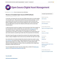 Open Source Digital Asset Management (DAM) Software Reviews