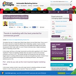 Digital marketing trends 2013