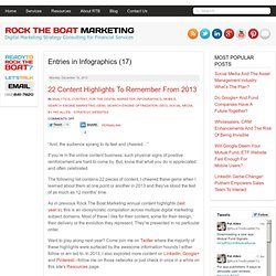 Visualizations | Rock The Boat Marketing