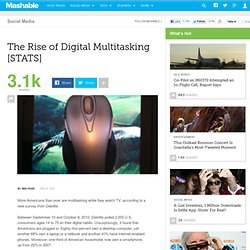 The Rise of Digital Multitasking [STATS]