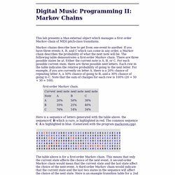 Digital Music Programming II: Markov Chains
