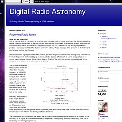 Digital Radio Astronomy
