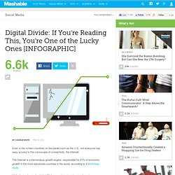 Digital Divide: If You're Reading This, You're One of the Lucky Ones [INFOGRAPHIC]