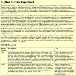 Digital Reverb Explained