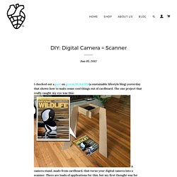 DIY: Digital Camera = Scanner – Smoking Lily Handcrafted Goods