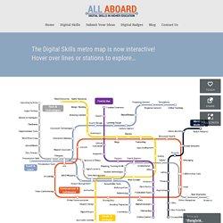 Digital Skills Framework