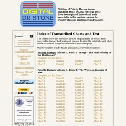 The Digital Dr. Stone - Index of Charts and Texts