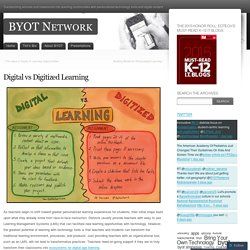 Digital vs Digitized Learning