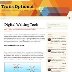 Digital Writing Tools